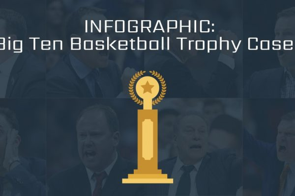 infographic-big-ten-basketball-coaches-trophy-featured-image